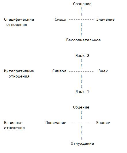 Название: 2015-01-14 18-04-50 Язык как система — Блокнот.png Просмотров: 239  Размер: 8.3 Кб