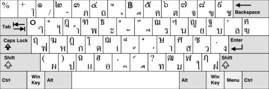 Название: Thai-keyboard-550x183.png Просмотров: 392  Размер: 54.2 Кб